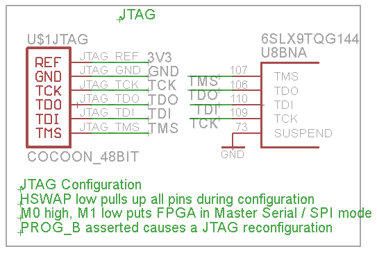 Rose Glen North Dakota ⁓ Try These Jtag Pinout 4 Pin